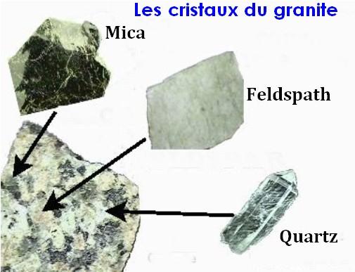 granite cristaux